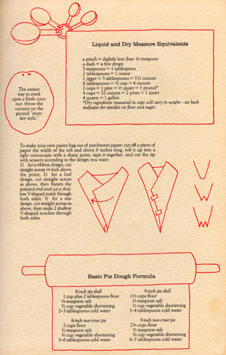 End paper from The Fannie Farmer Baking Book